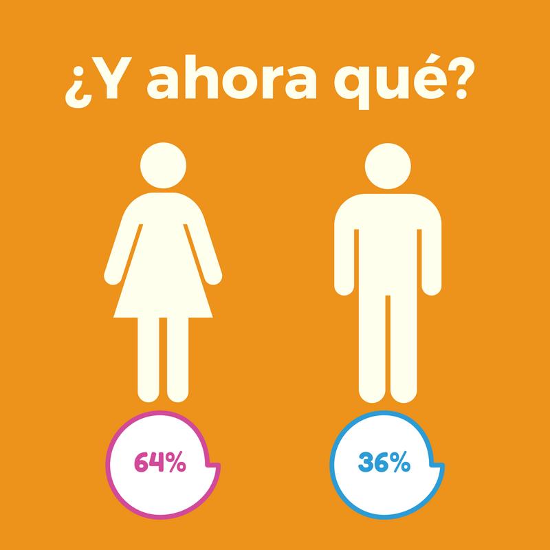 Analisis Web en Mataró