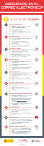 infografia_seguridad_correo_electronico_incibe_02_0